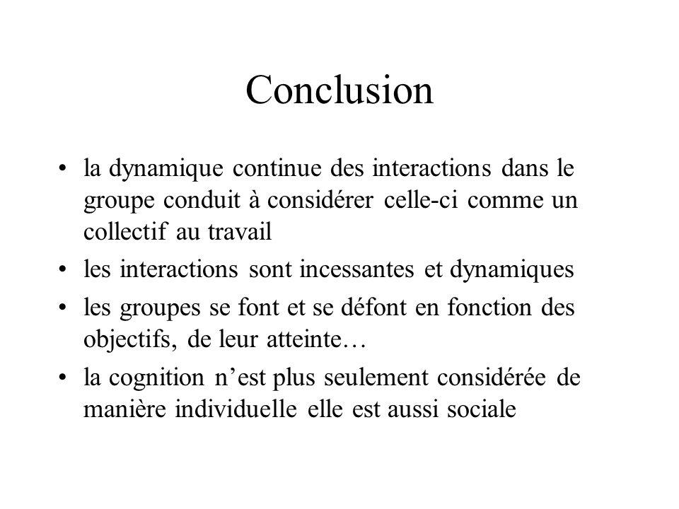 Conclusion la dynamique continue des interactions dans le groupe conduit à considérer celle-ci comme un collectif au travail.