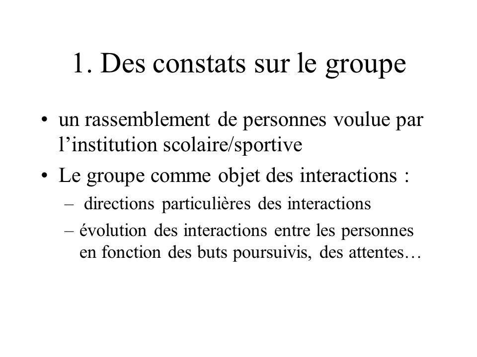 1. Des constats sur le groupe