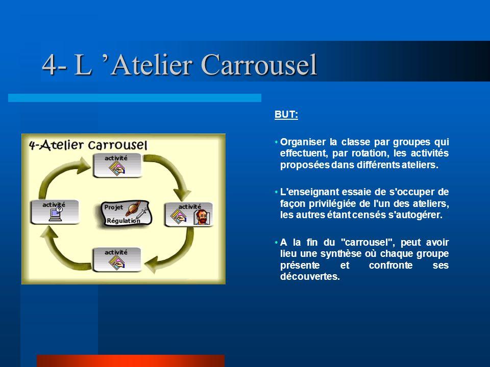 4- L 'Atelier Carrousel BUT: