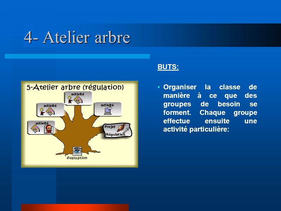 4- Atelier arbre BUTS: