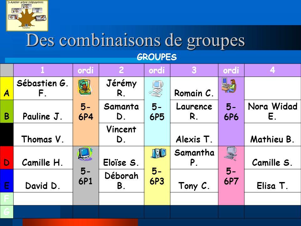 Des combinaisons de groupes