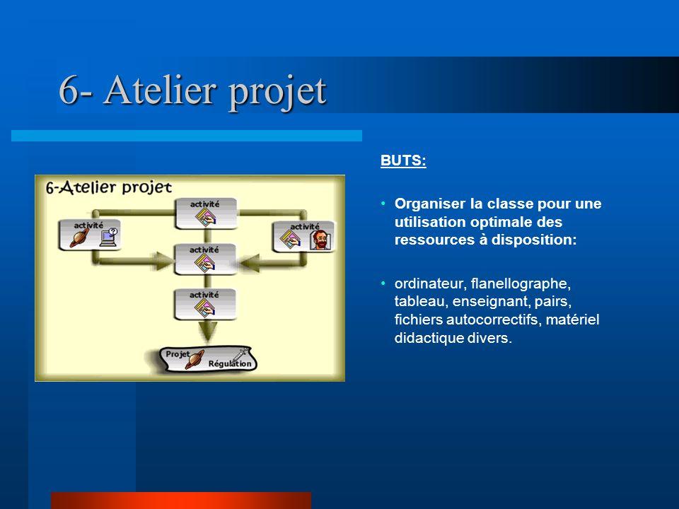 6- Atelier projet BUTS: Organiser la classe pour une utilisation optimale des ressources à disposition: