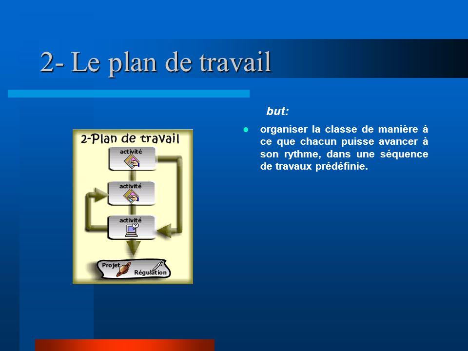 2- Le plan de travail but: