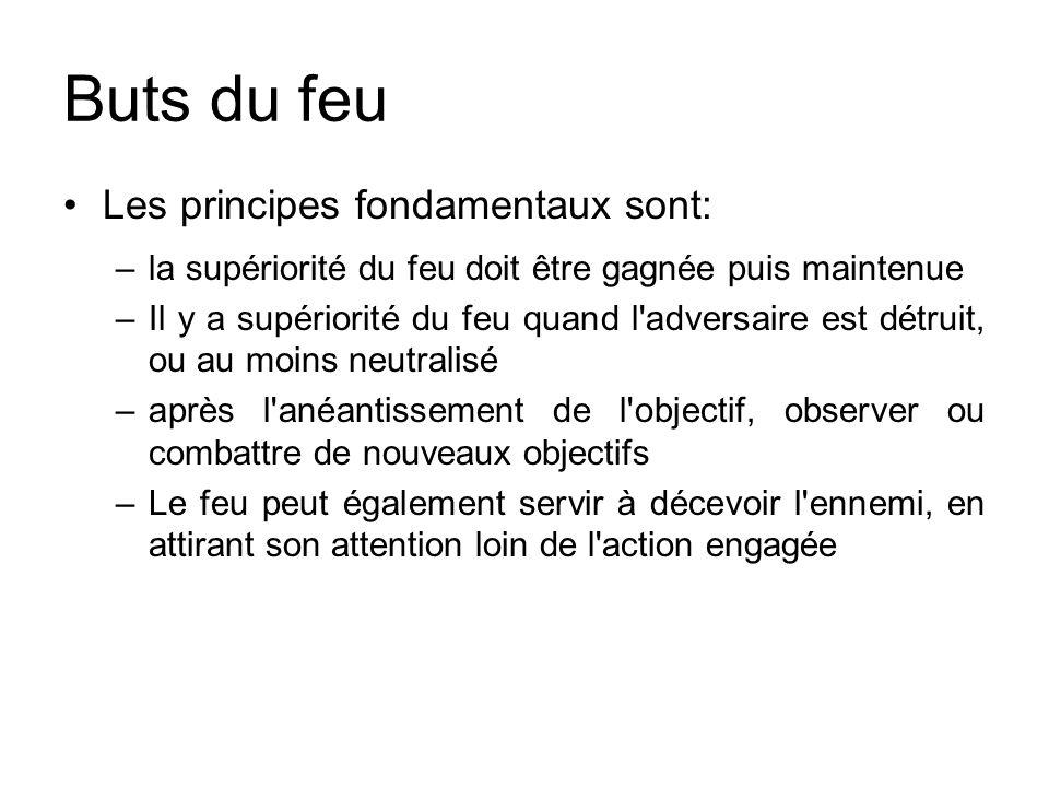 Buts du feu Les principes fondamentaux sont: