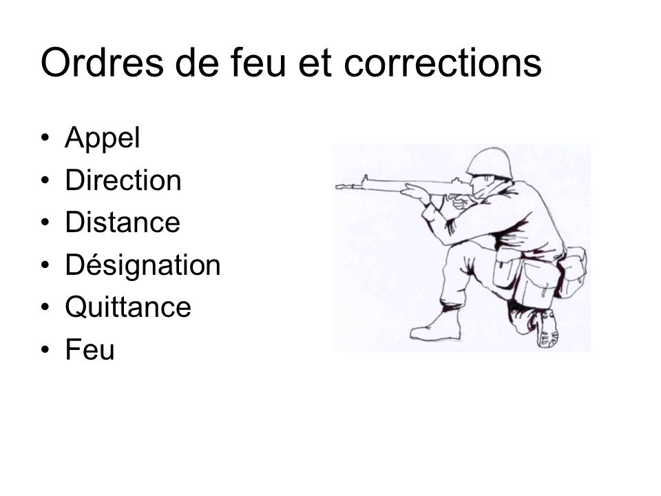 Ordres de feu et corrections