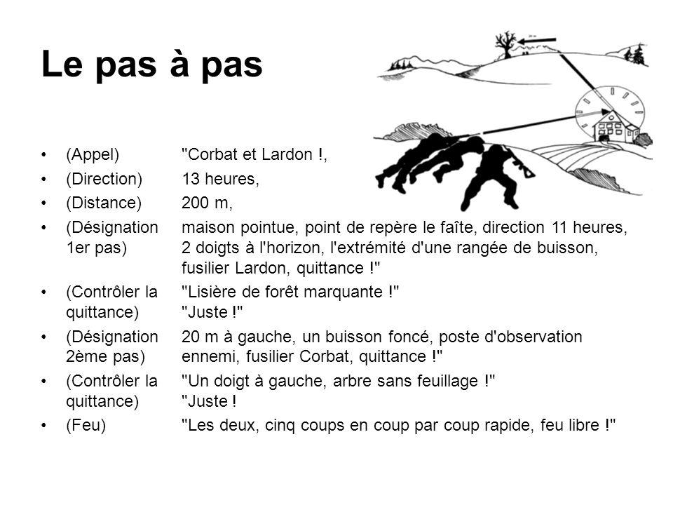 Le pas à pas (Appel) Corbat et Lardon !, (Direction) 13 heures,
