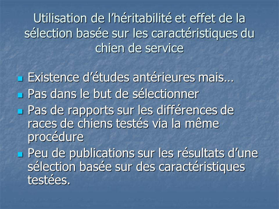 Utilisation de l'héritabilité et effet de la sélection basée sur les caractéristiques du chien de service