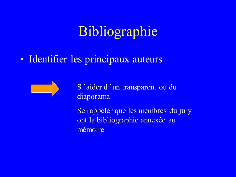 Bibliographie Identifier les principaux auteurs