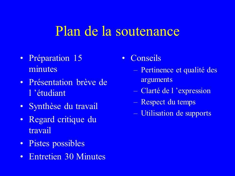 Plan de la soutenance Préparation 15 minutes