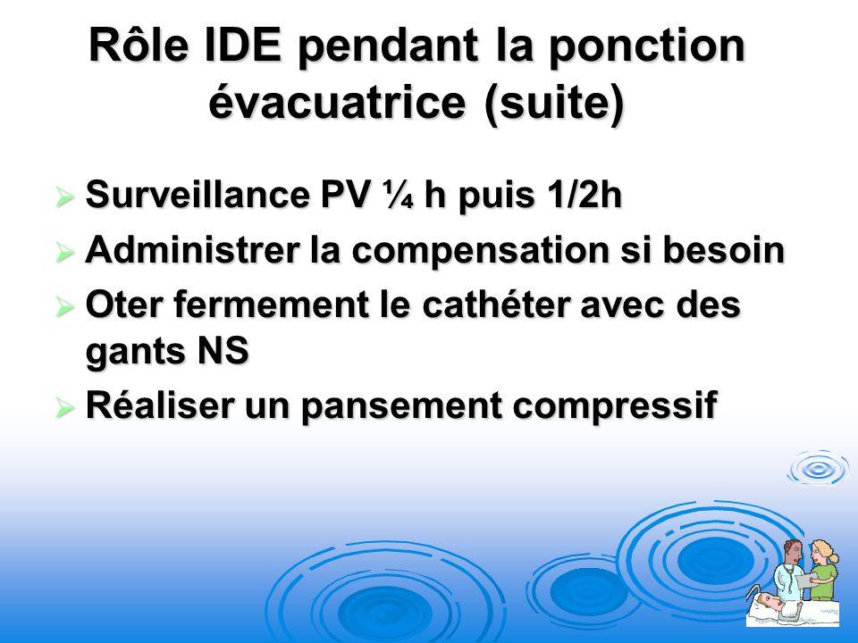 Rôle IDE pendant la ponction évacuatrice (suite)
