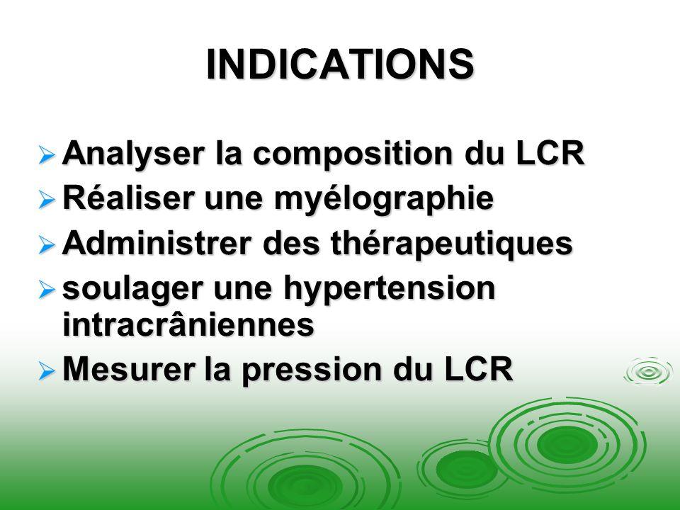 INDICATIONS Analyser la composition du LCR Réaliser une myélographie