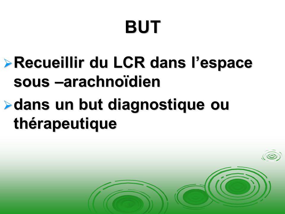 BUT Recueillir du LCR dans l'espace sous –arachnoïdien