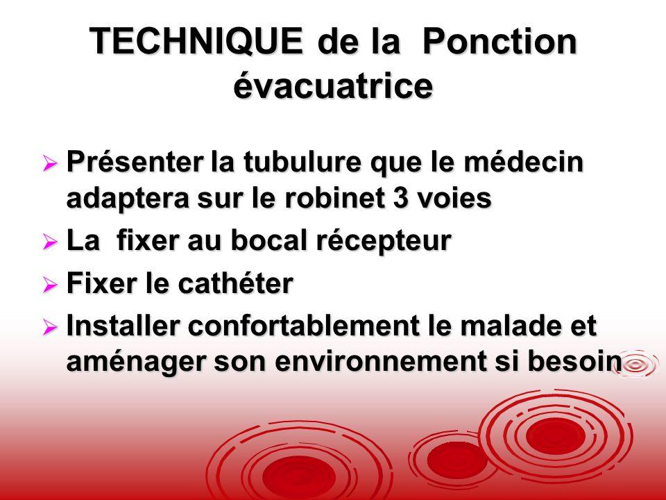 TECHNIQUE de la Ponction évacuatrice