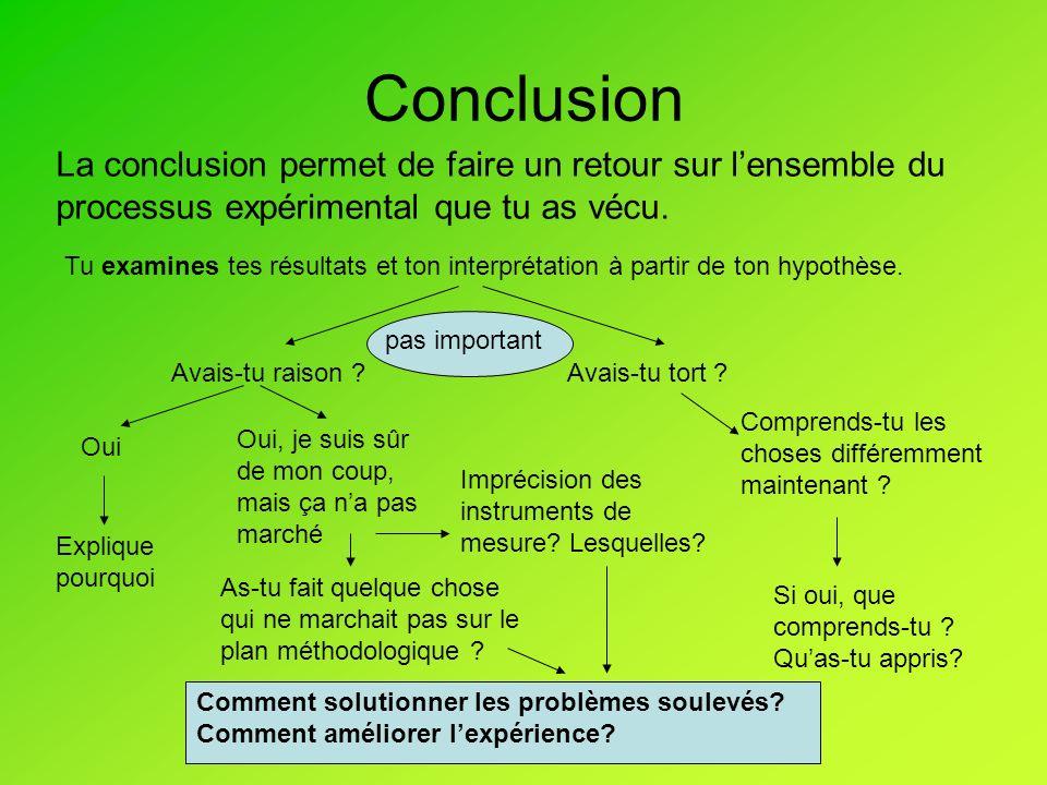 Conclusion La conclusion permet de faire un retour sur l'ensemble du processus expérimental que tu as vécu.