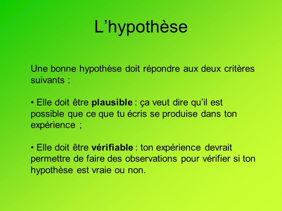 L'hypothèse Une bonne hypothèse doit répondre aux deux critères suivants :