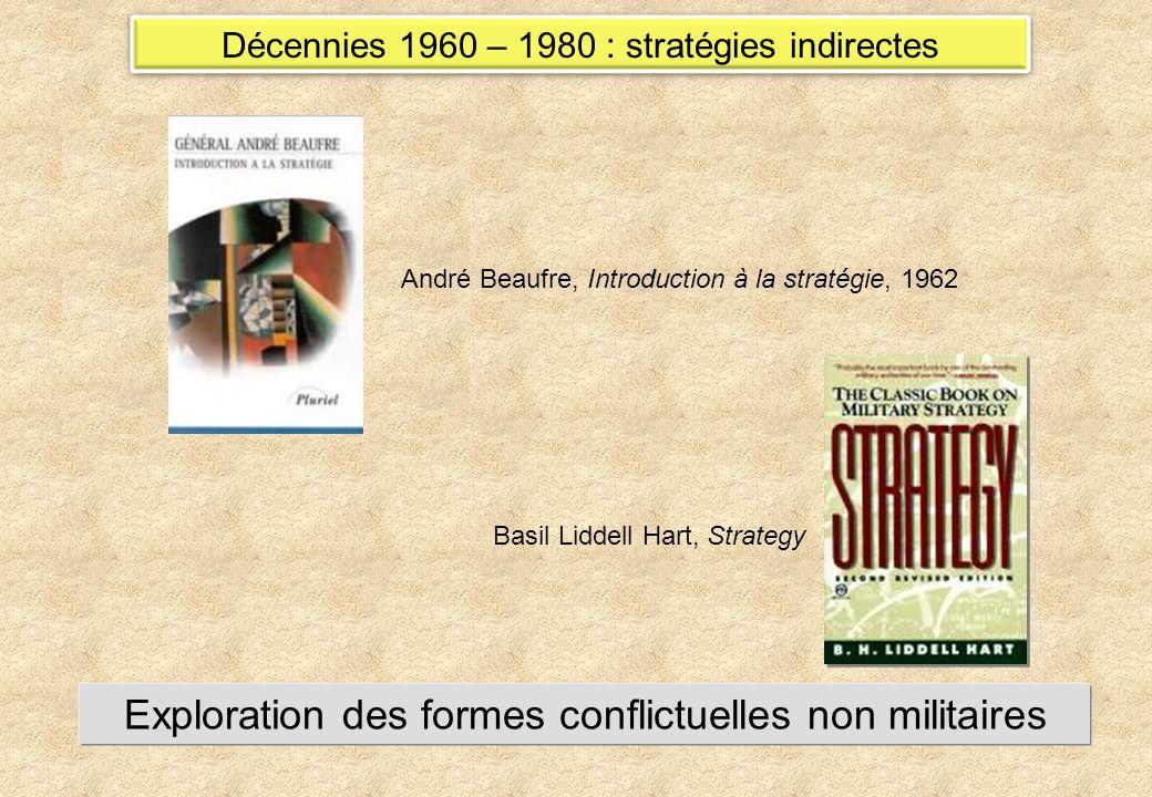 Exploration des formes conflictuelles non militaires