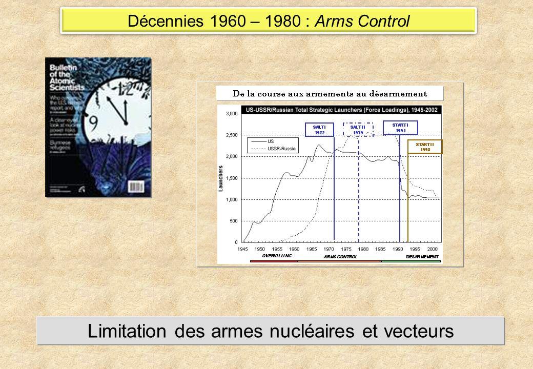 Limitation des armes nucléaires et vecteurs