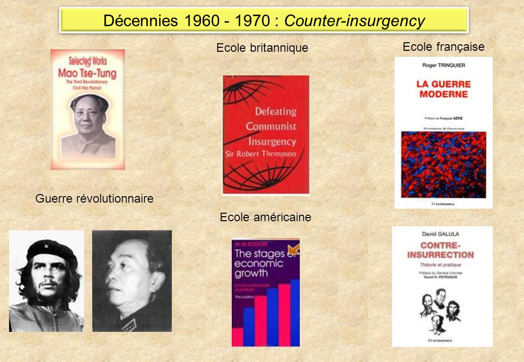 Décennies 1960 - 1970 : Counter-insurgency