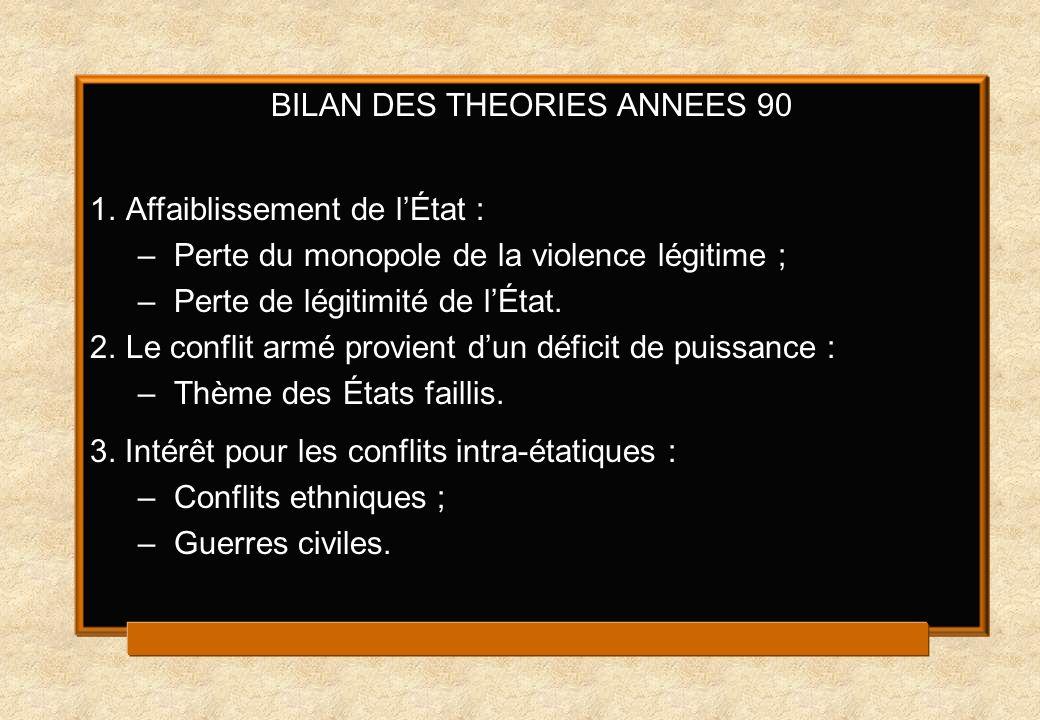 BILAN DES THEORIES ANNEES 90