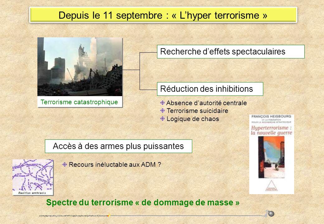 Depuis le 11 septembre : « L'hyper terrorisme »