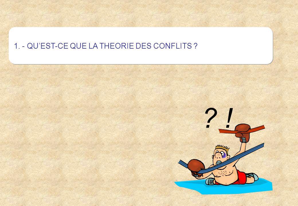 1. - QU'EST-CE QUE LA THEORIE DES CONFLITS