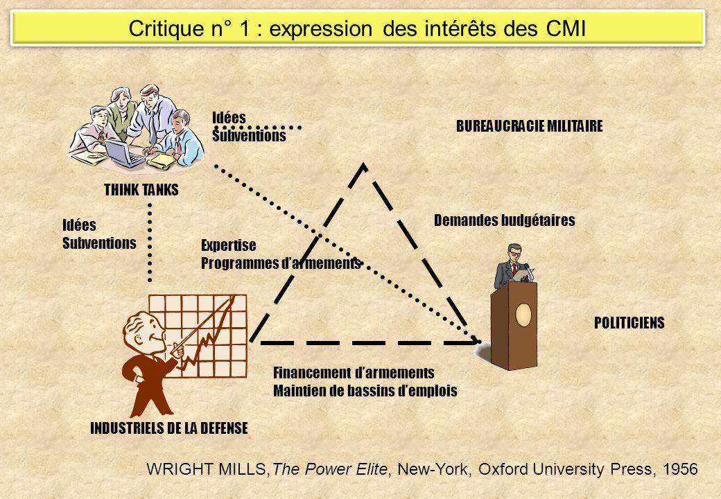 Critique n° 1 : expression des intérêts des CMI