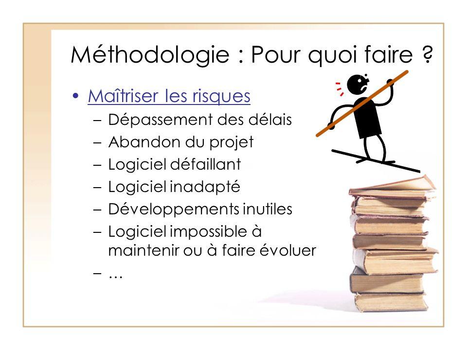 Méthodologie : Pour quoi faire