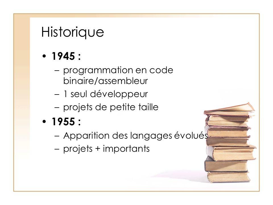 Historique 1945 : 1955 : programmation en code binaire/assembleur