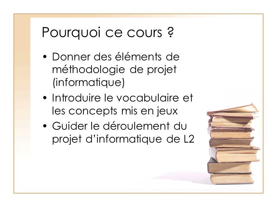 Pourquoi ce cours Donner des éléments de méthodologie de projet (informatique) Introduire le vocabulaire et les concepts mis en jeux.