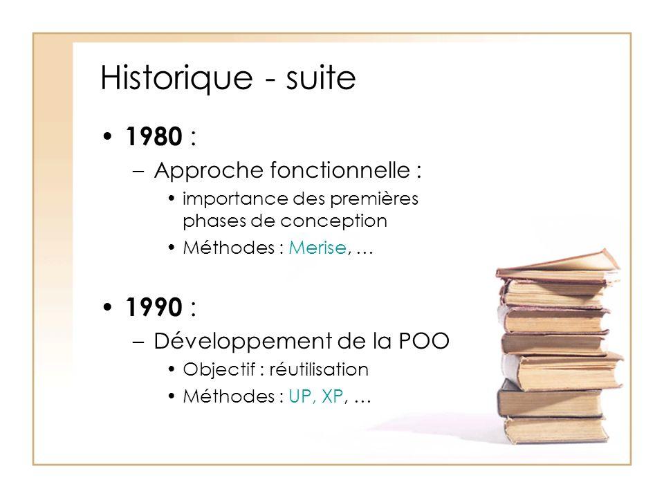 Historique - suite 1980 : 1990 : Approche fonctionnelle :
