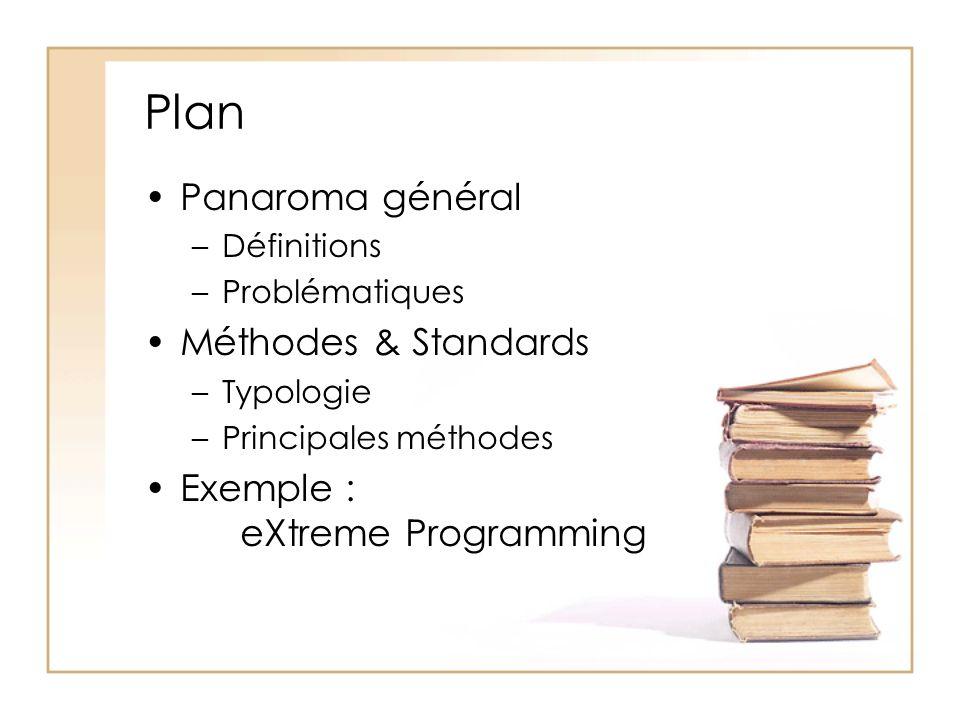 Plan Panaroma général Méthodes & Standards