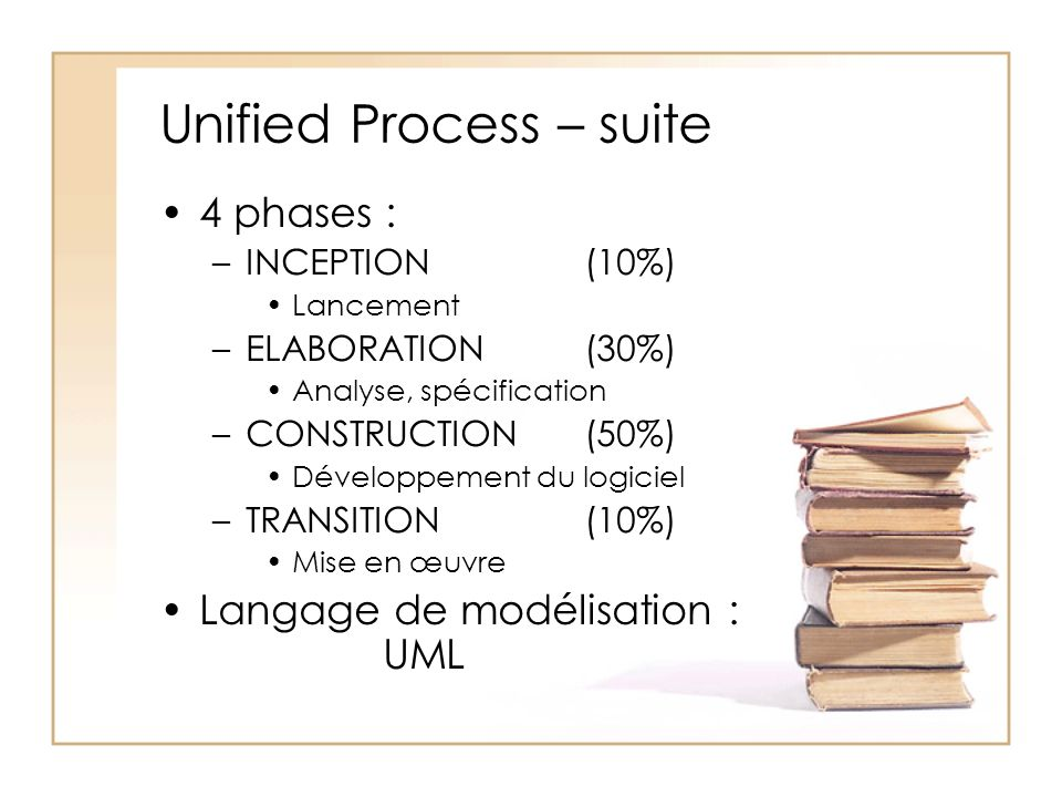 Unified Process – suite