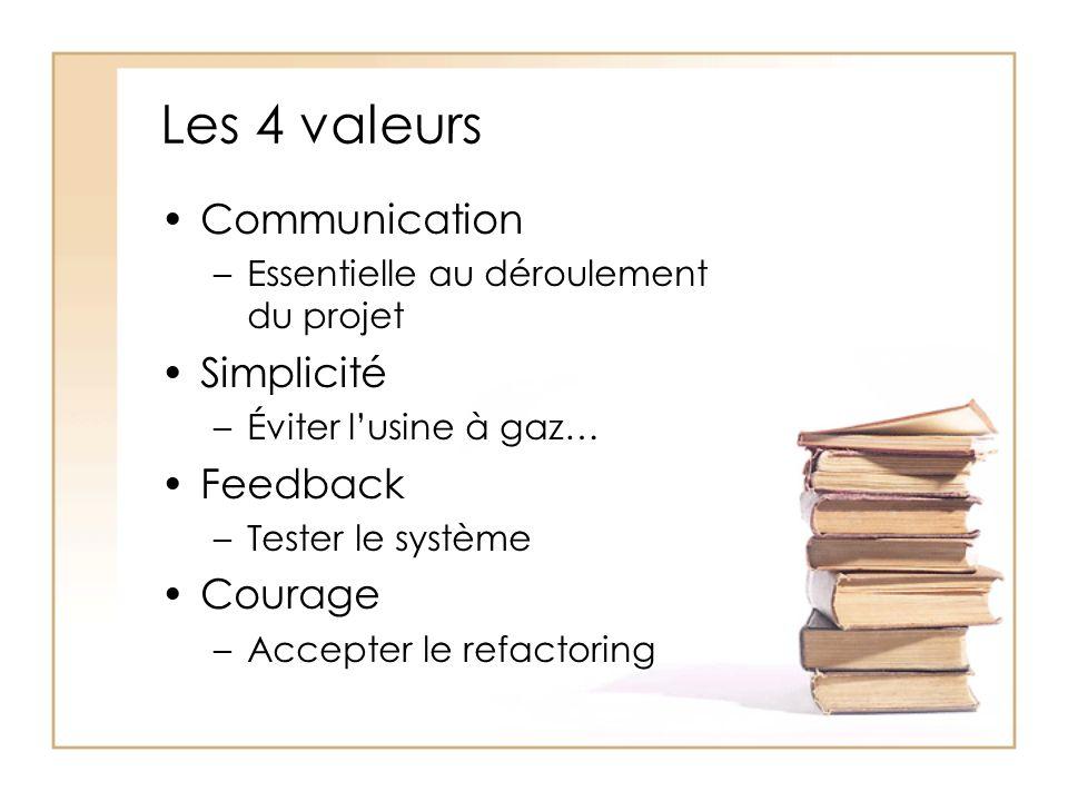 Les 4 valeurs Communication Simplicité Feedback Courage