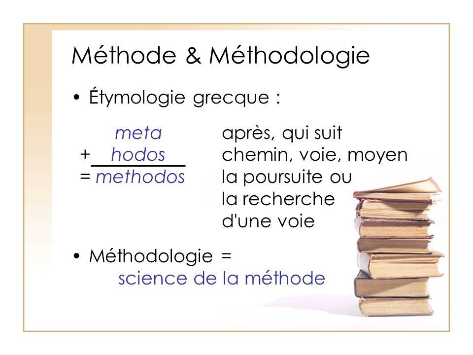 Méthode & Méthodologie