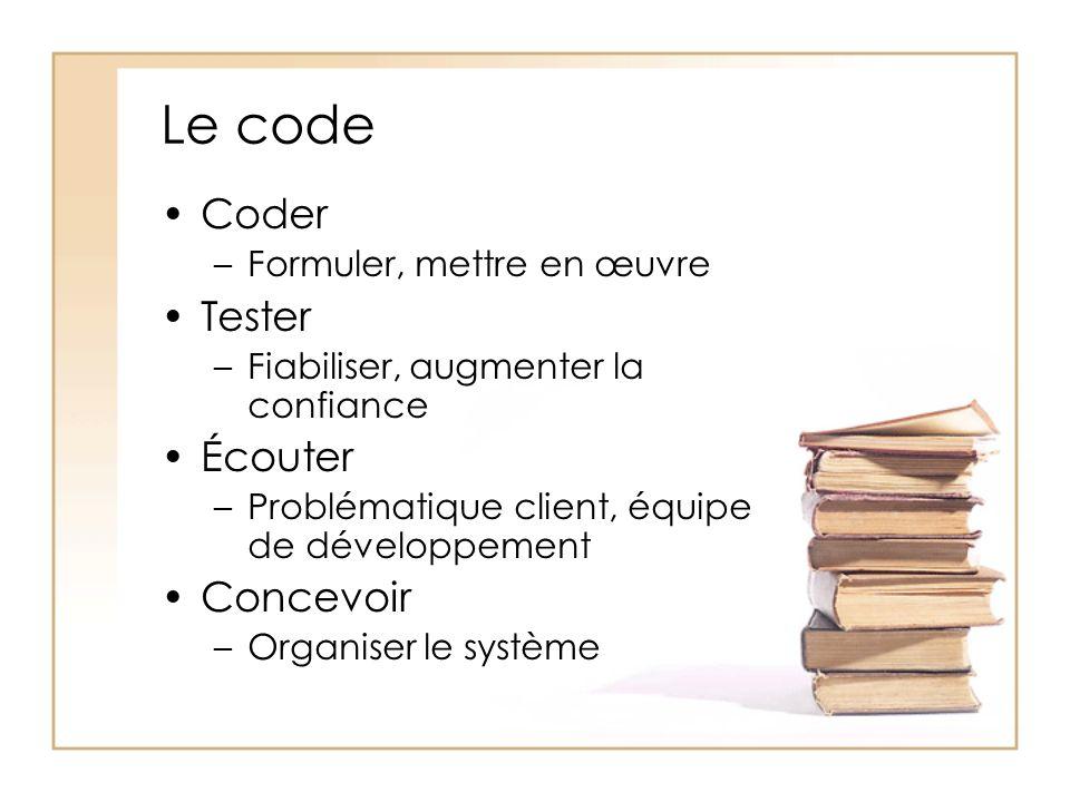 Le code Coder Tester Écouter Concevoir Formuler, mettre en œuvre