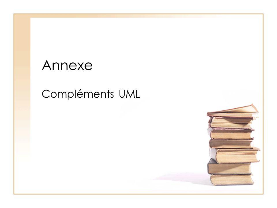 Annexe Compléments UML