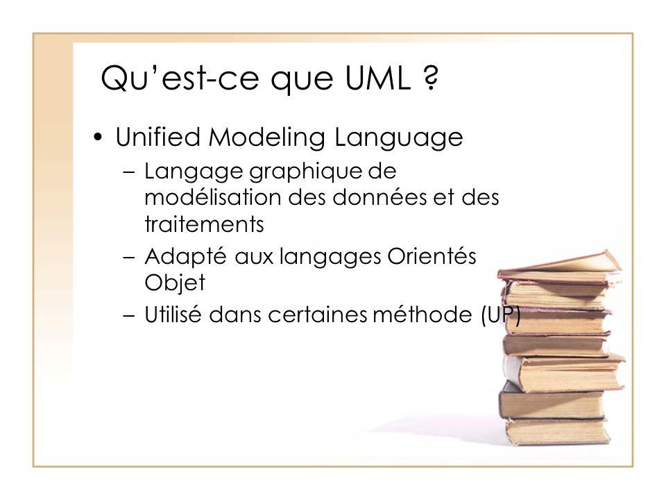 Qu'est-ce que UML Unified Modeling Language
