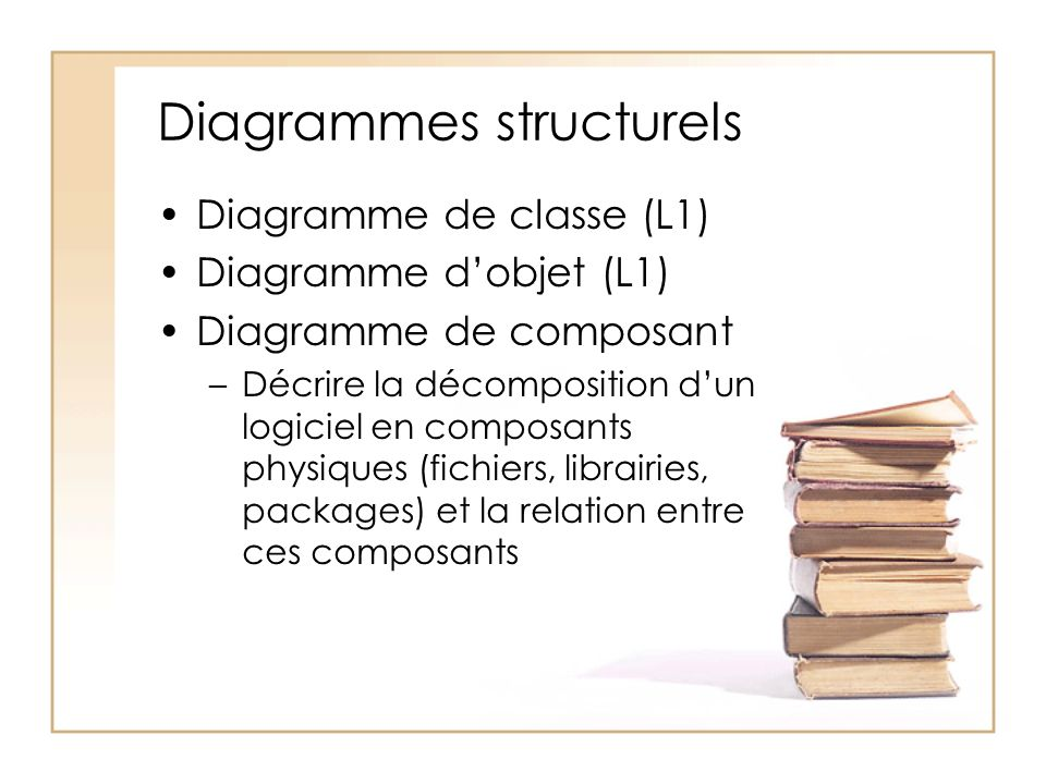 Diagrammes structurels
