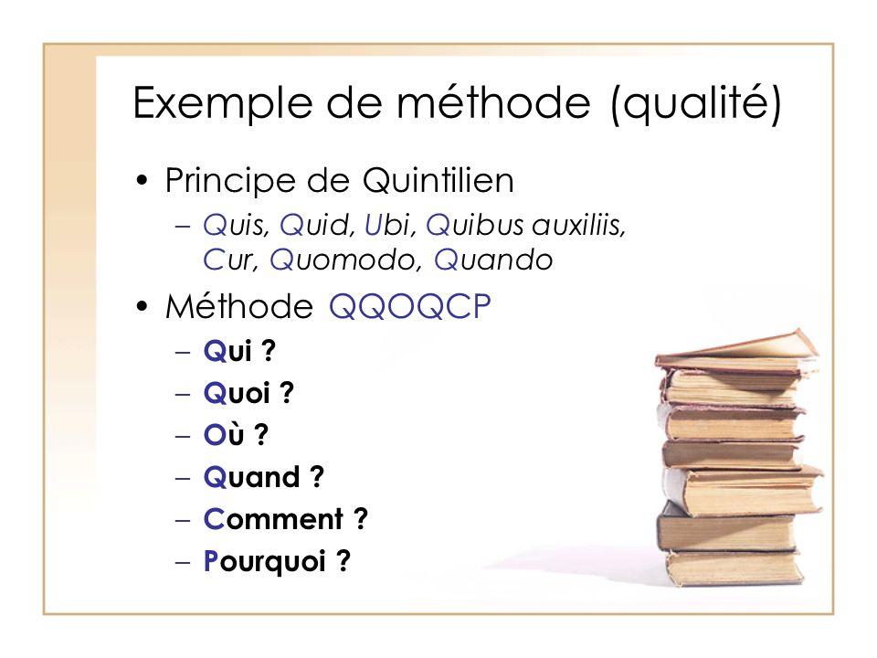 Exemple de méthode (qualité)
