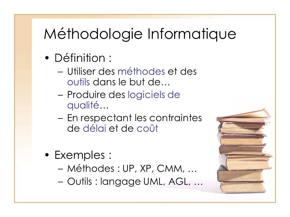 Méthodologie Informatique