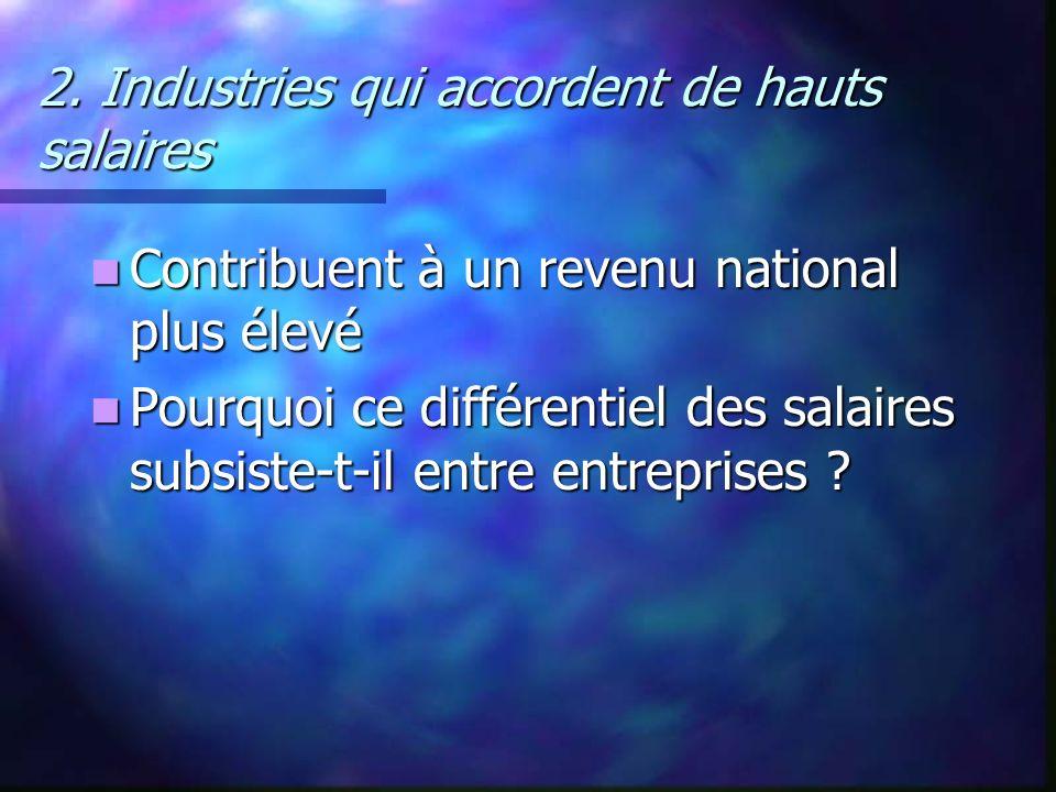 2. Industries qui accordent de hauts salaires