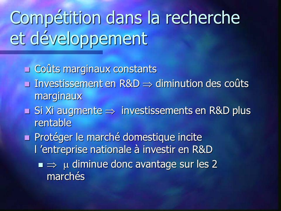 Compétition dans la recherche et développement