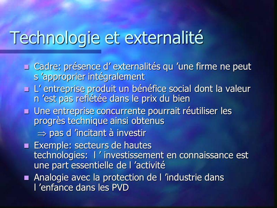 Technologie et externalité