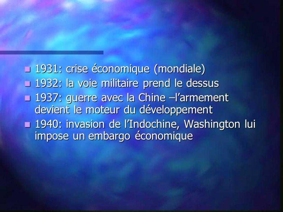 1931: crise économique (mondiale)