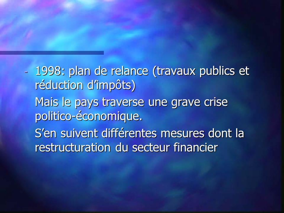 1998: plan de relance (travaux publics et réduction d'impôts)