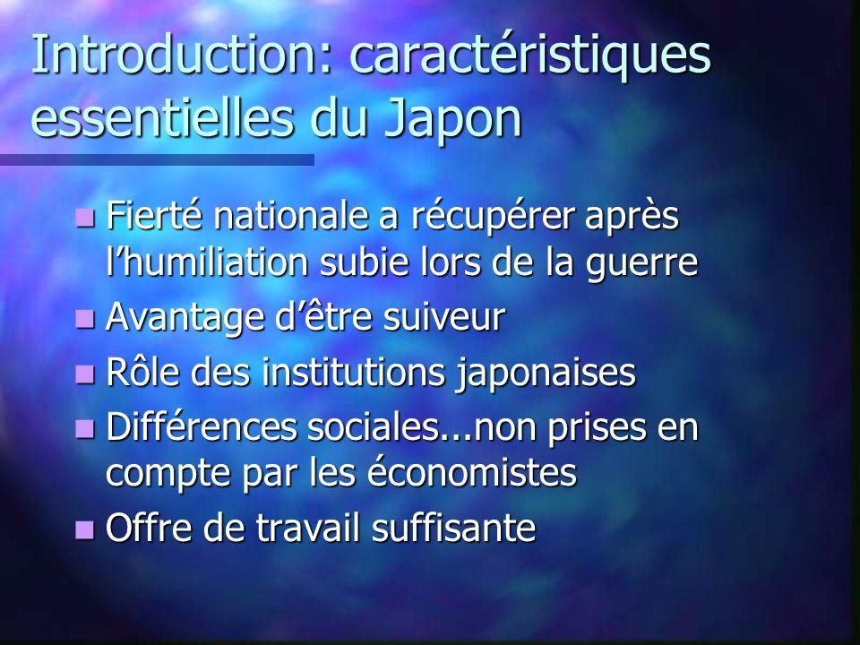Introduction: caractéristiques essentielles du Japon