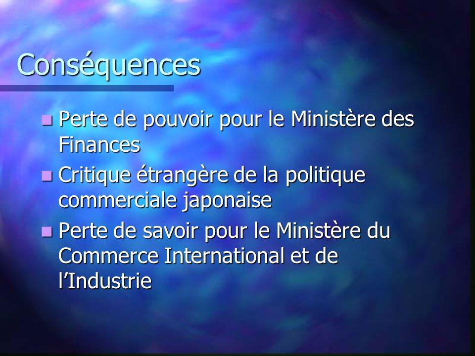 Conséquences Perte de pouvoir pour le Ministère des Finances