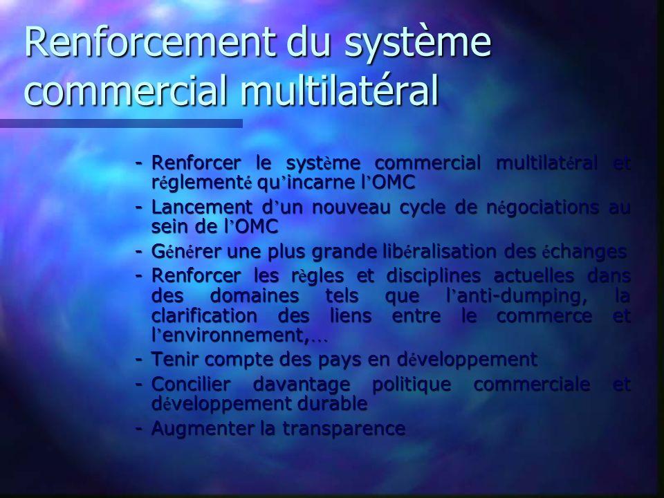 Renforcement du système commercial multilatéral