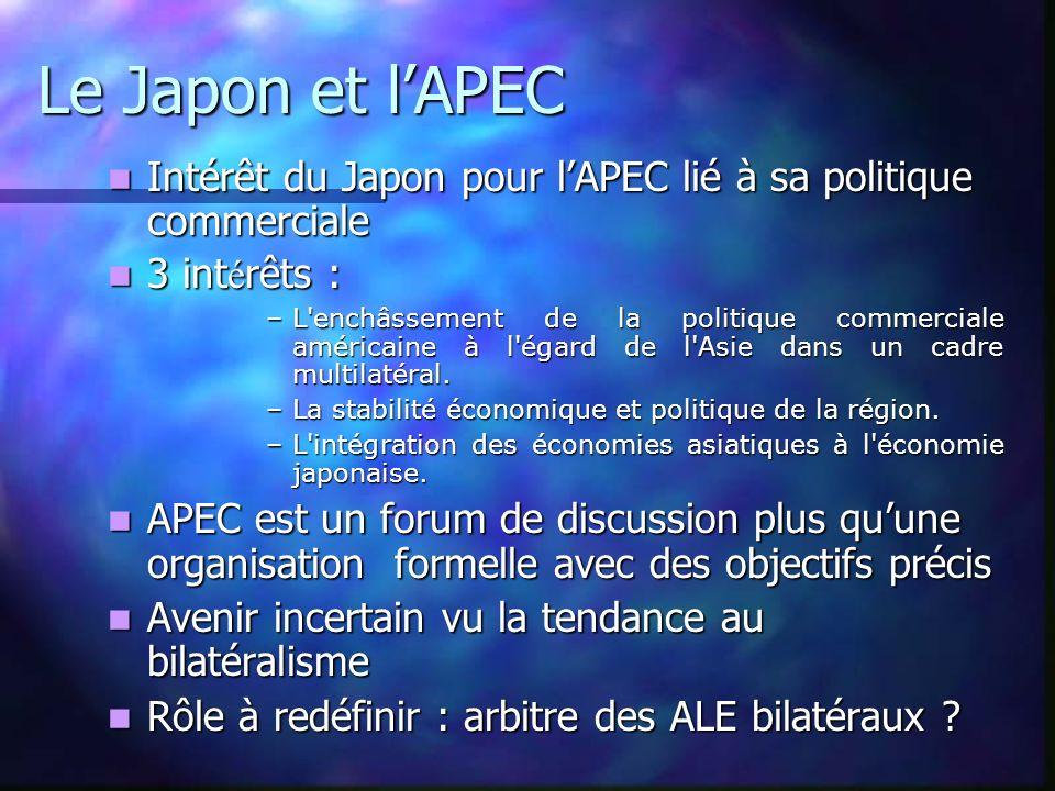 Le Japon et l'APEC Intérêt du Japon pour l'APEC lié à sa politique commerciale. 3 intérêts :