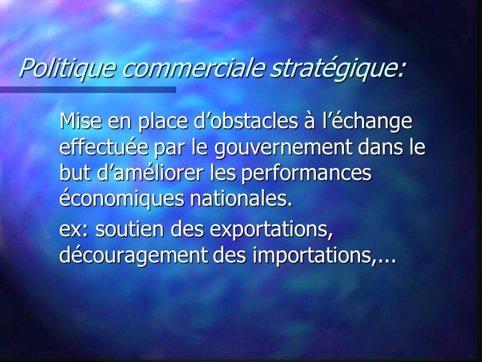Politique commerciale stratégique: